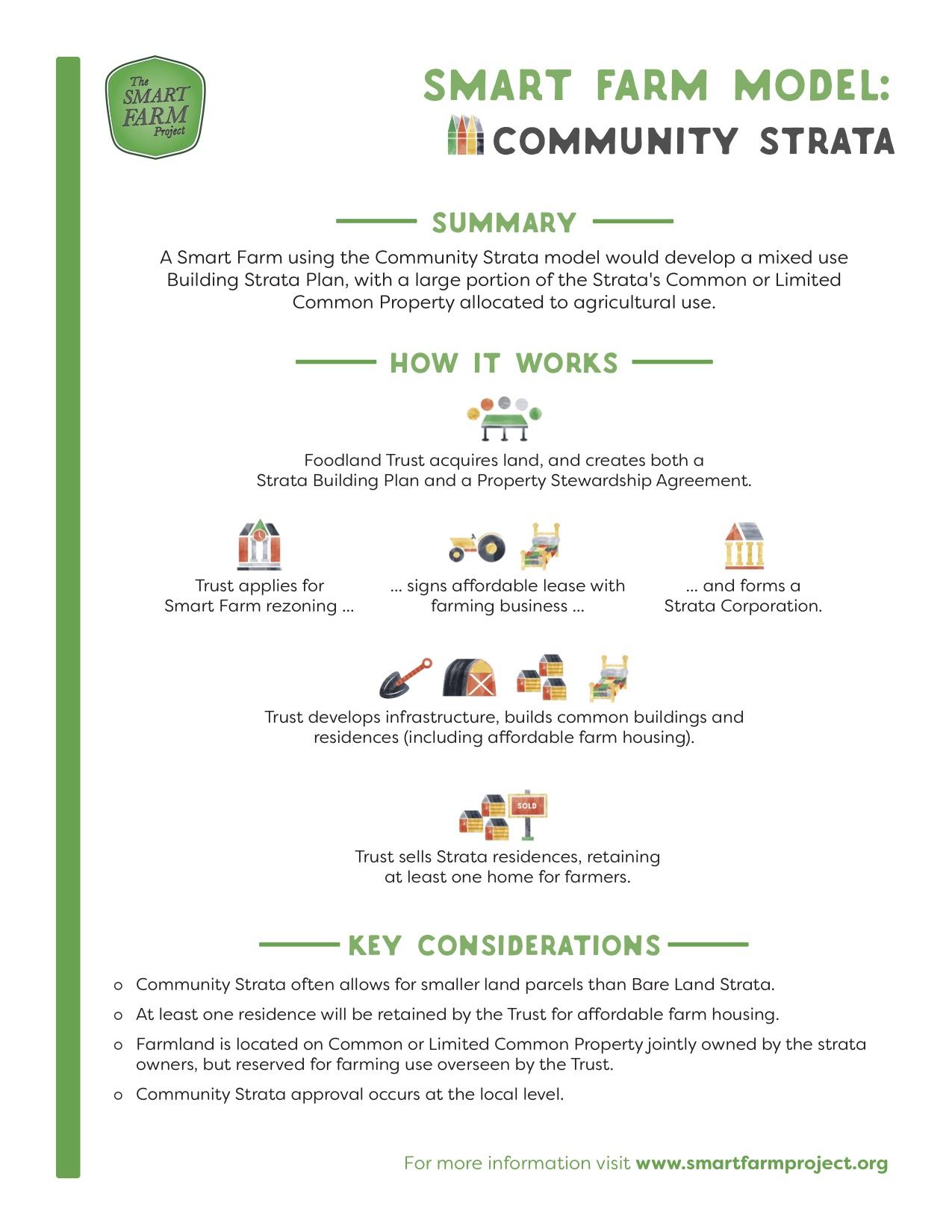 Community Strata